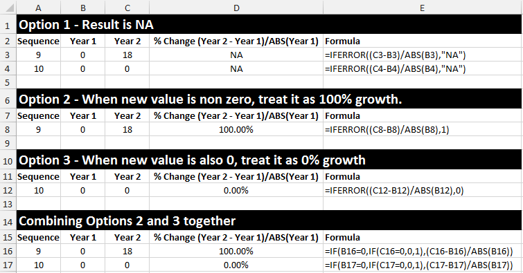 excel how to find the percentage of change between values