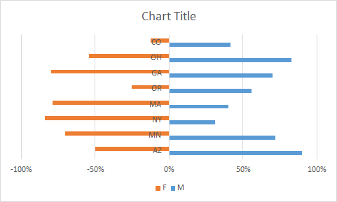 Bar Chart E For Excel Awakening Microsoft Excel Student Inside You