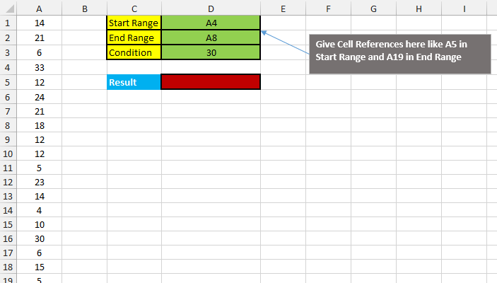 Challenge - Sum a Range Conditionally