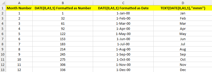 Excel Vba Month Name In English