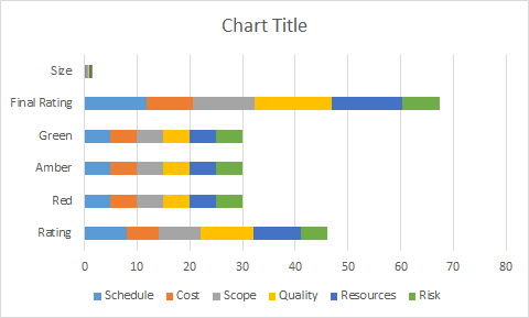 solution challenge 25 prepare a project status chart with