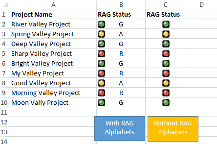 Article 29 - Traffic Lights Conditional Formatting for Project