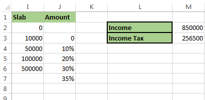 Article 31 - Slab Billing - Calculate Income Tax
