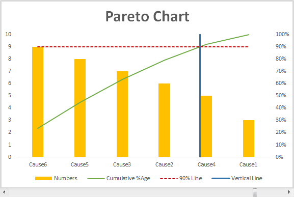 Downloads 01 template 01 a different kind of pareto chart 1 ccuart Image collections