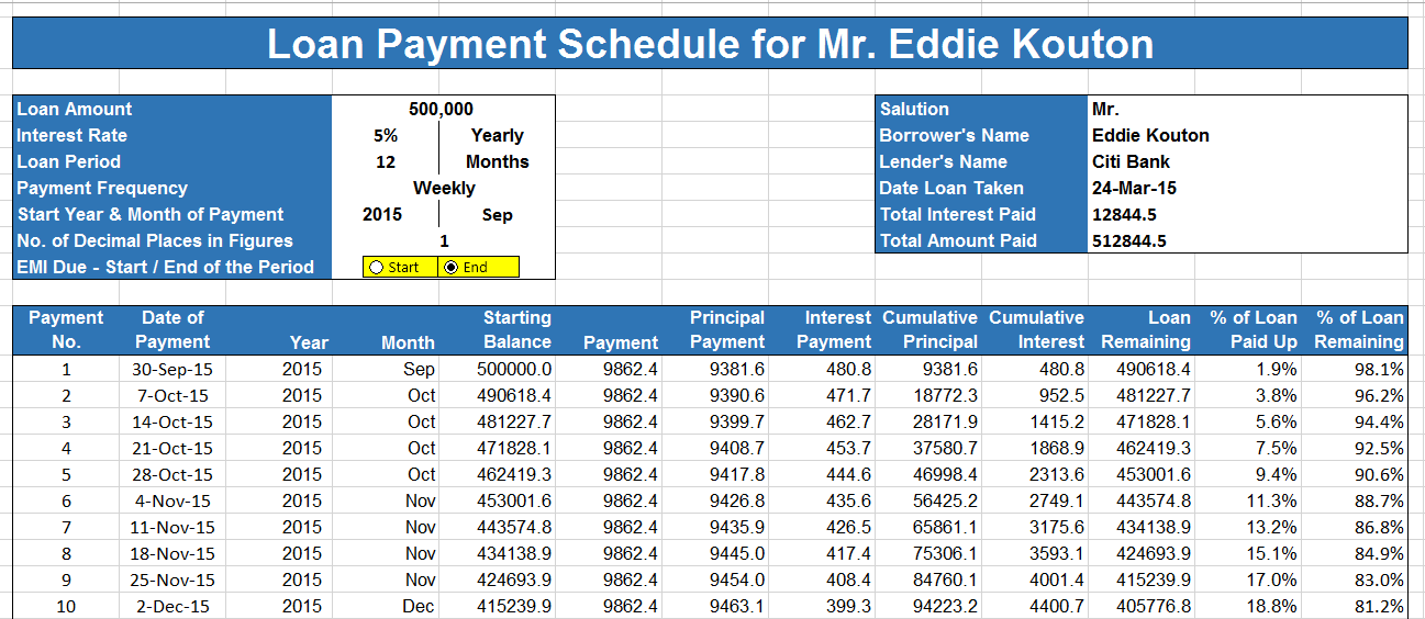 downloads 12 template 10 a flexible amortization schedule